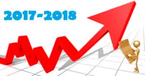 ип на ЕНВД в 2017 2018 году