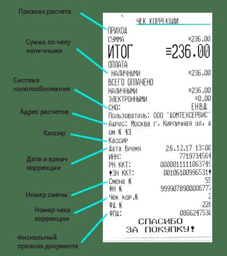чек коррекции