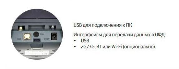 Интерфейсы Атола 30 Ф
