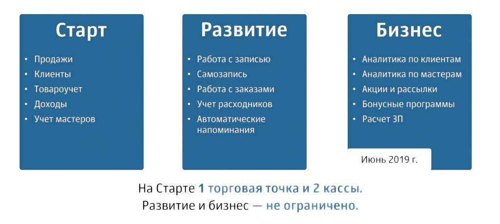 Тарифы Сигма 8 услуги