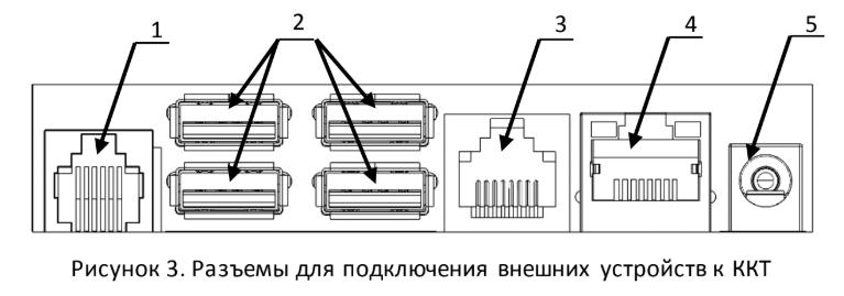 Схема разъемов в Sigma 8