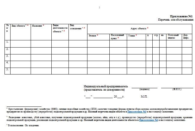 Приложение 1 к заявлению для доступа к ФГИС «Меркурий» ИП