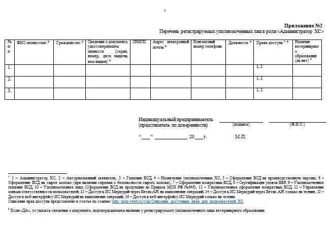 Приложение 2 к заявлению для доступа к ФГИС «Меркурий» ИП